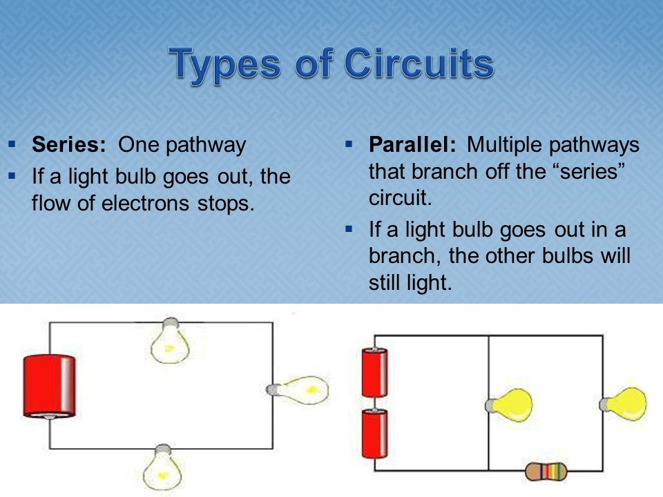 Types of Circuits Series: One pathway
