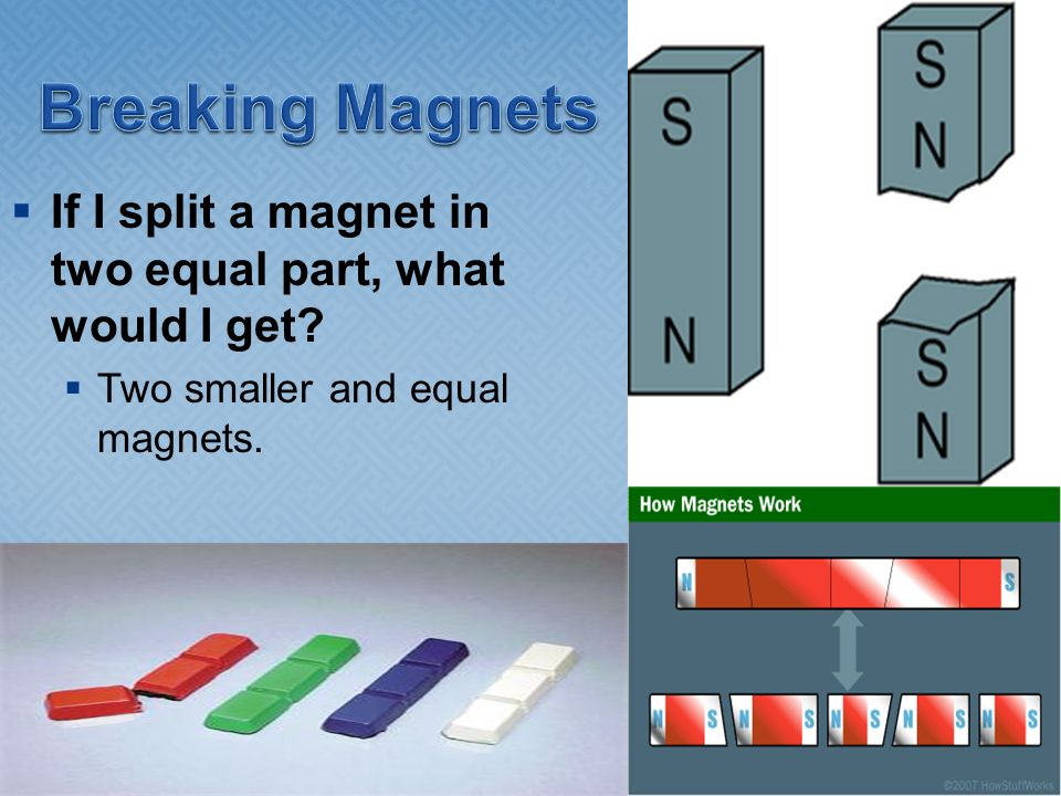 Breaking Magnets If I split a magnet in two equal part, what would I get.