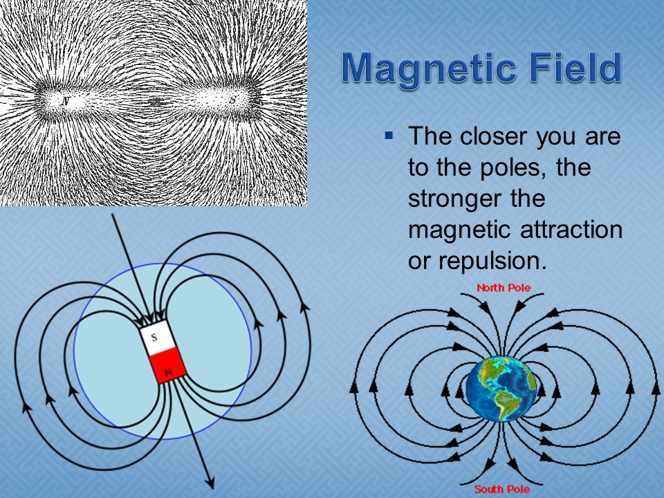 Magnetic Field The closer you are to the poles, the stronger the magnetic attraction or repulsion.