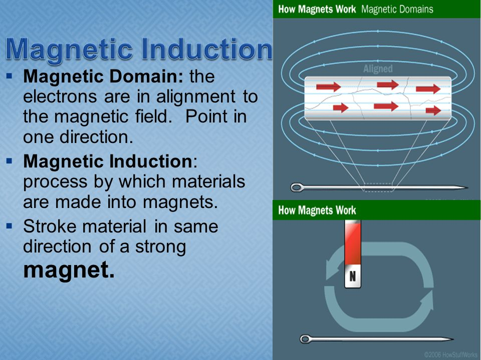 Magnetic Induction Magnetic Domain: the electrons are in alignment to the magnetic field. Point in one direction.