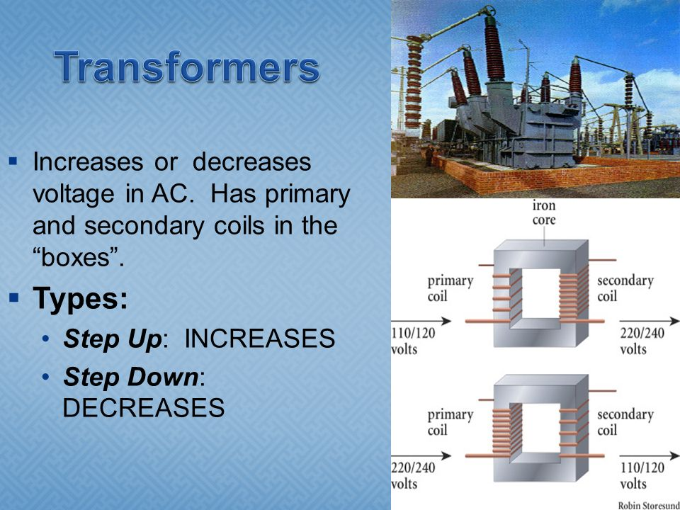 Transformers Increases or decreases voltage in AC. Has primary and secondary coils in the boxes .