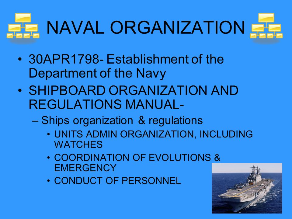 basic military requirements ppt download rh slideplayer com navy technical regulations manual navy regulations manual fraternization