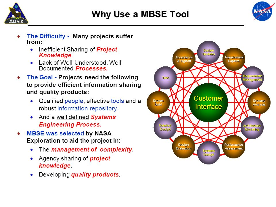 Why Use a MBSE Tool Customer Interface