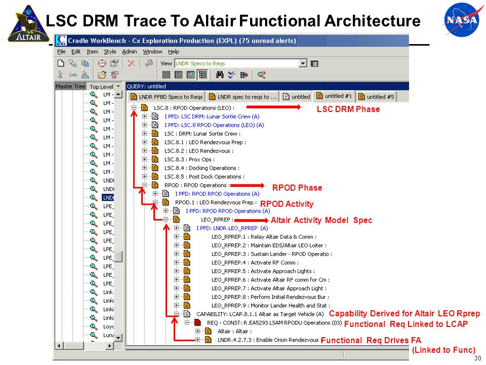 LSC DRM Trace To Altair Functional Architecture