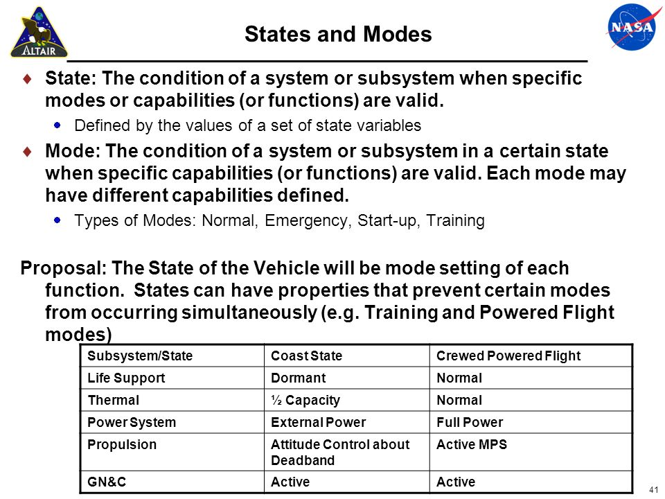 States and Modes State: The condition of a system or subsystem when specific modes or capabilities (or functions) are valid.