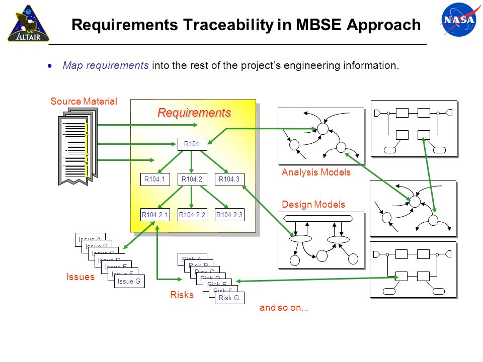 Requirements Traceability in MBSE Approach