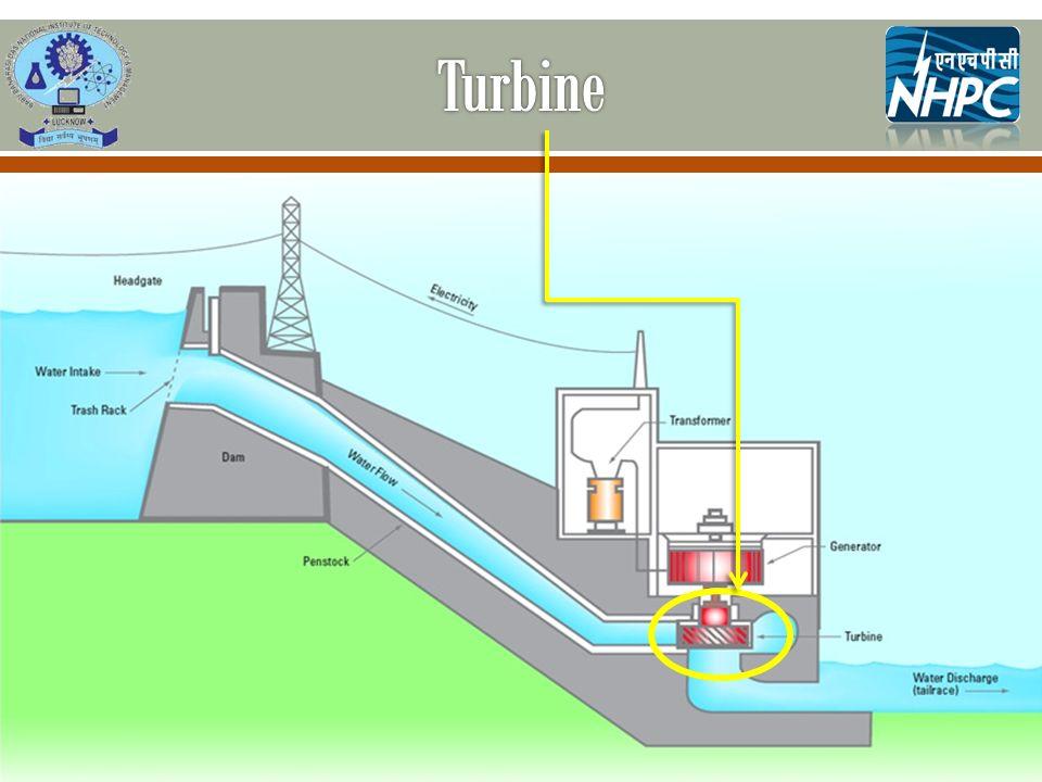 Turbine Generator Diagram Of Water - House Wiring Diagram Symbols •