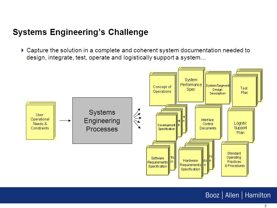 Systems Engineering's Challenge