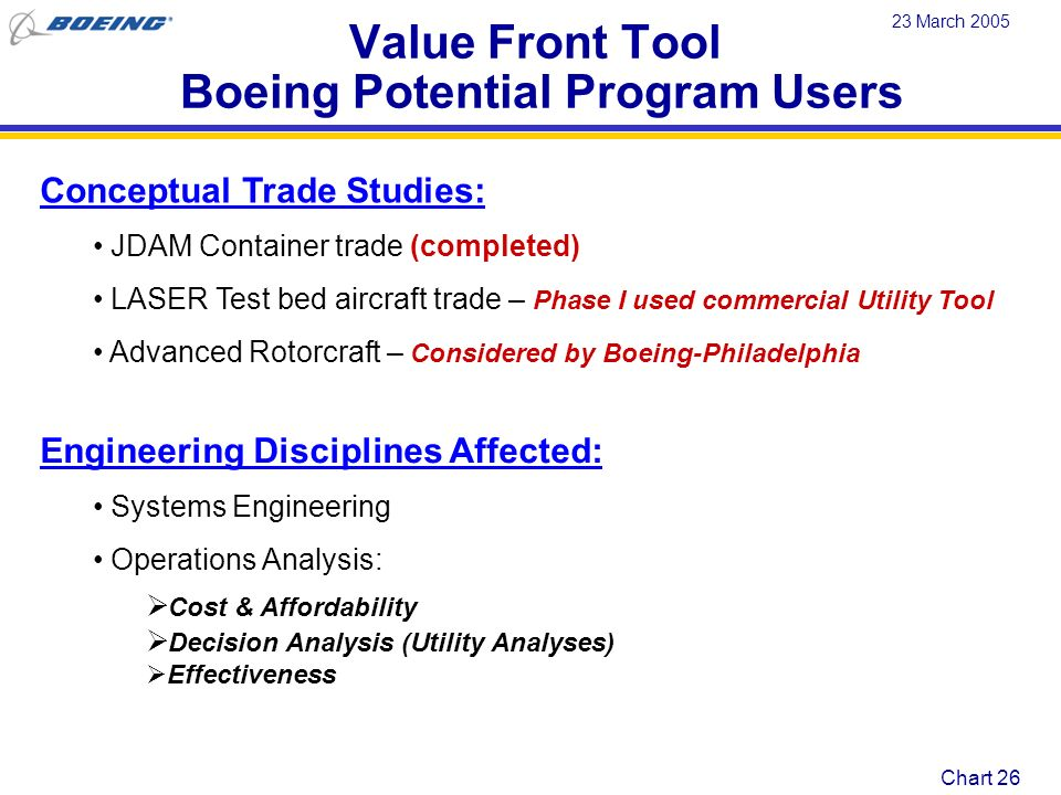 Value Front Tool Boeing Potential Program Users