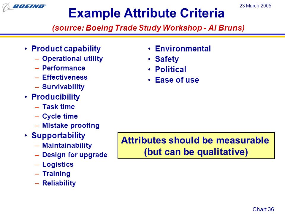 Attributes should be measurable (but can be qualitative)