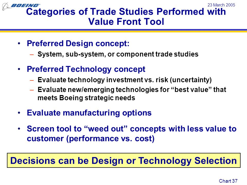 Categories of Trade Studies Performed with Value Front Tool