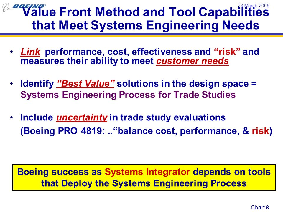Value Front Method and Tool Capabilities that Meet Systems Engineering Needs
