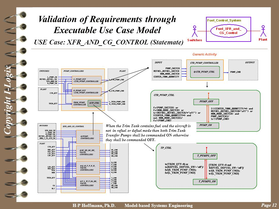 Validation of Requirements through Executable Use Case Model USE Case: XFR_AND_CG_CONTROL (Statemate)