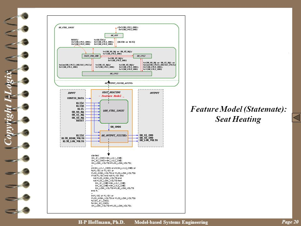 Feature Model (Statemate):