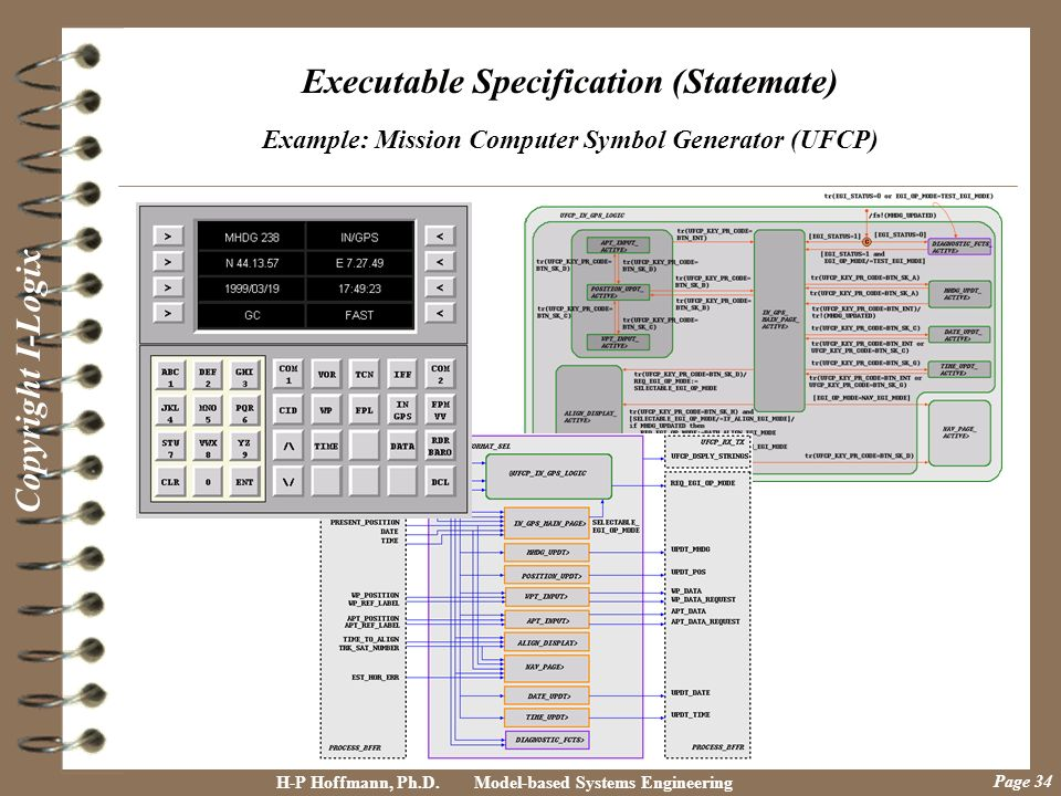Executable Specification (Statemate)