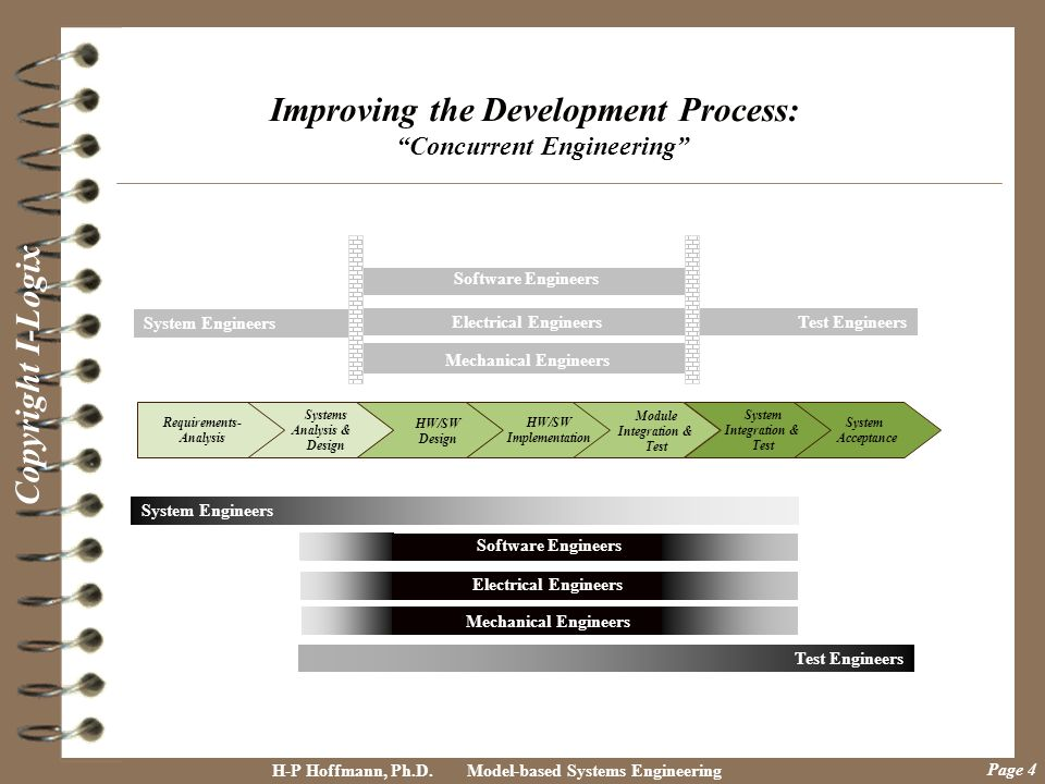 Improving the Development Process: Concurrent Engineering