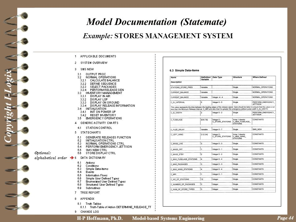 Model Documentation (Statemate) Example: STORES MANAGEMENT SYSTEM