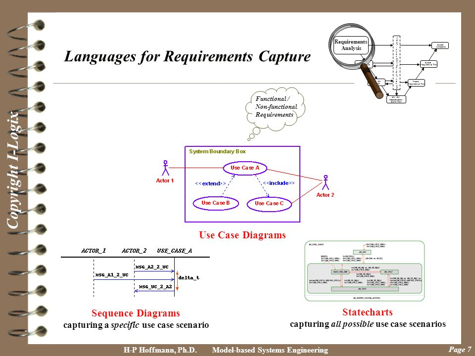 Languages for Requirements Capture