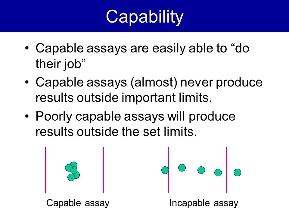 Capability Capable assays are easily able to do their job