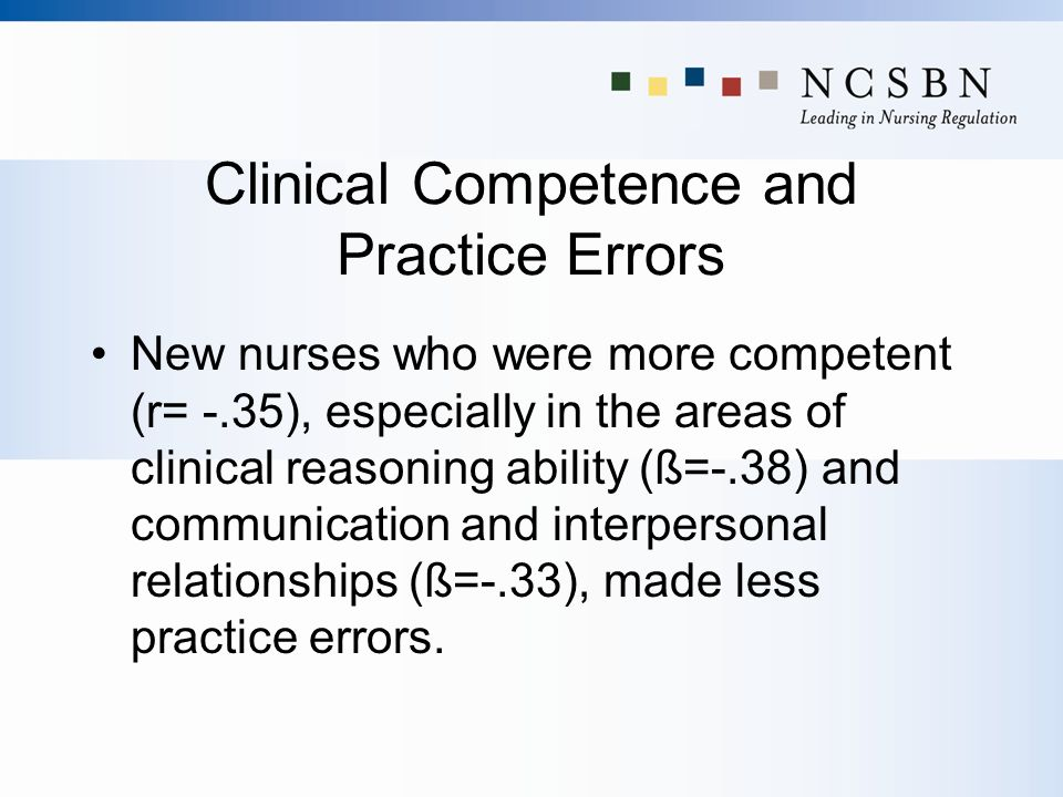 Clinical Competence and Practice Errors
