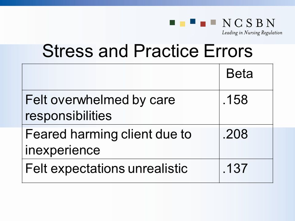 Stress and Practice Errors