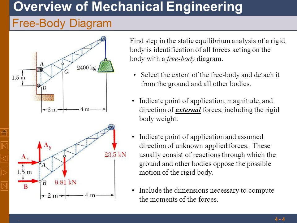 Rigid bodies ii equilibrium ppt video online download 4 free body diagram ccuart Gallery
