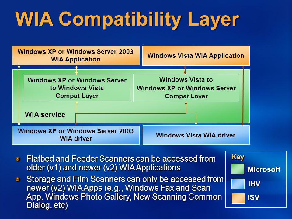 Windows Image Acquisition Enhancements In Windows Vista - ppt download