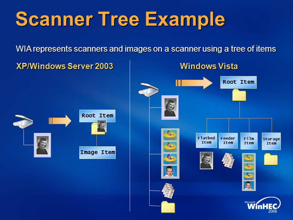 Windows Image Acquisition Enhancements In Windows Vista