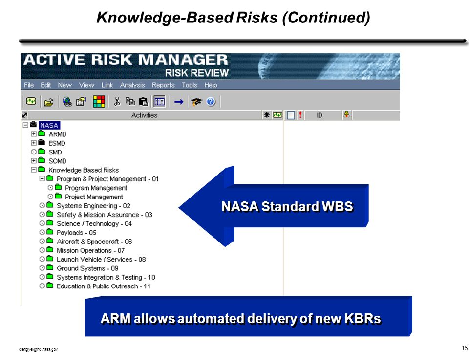 Knowledge-Based Risks (Continued)