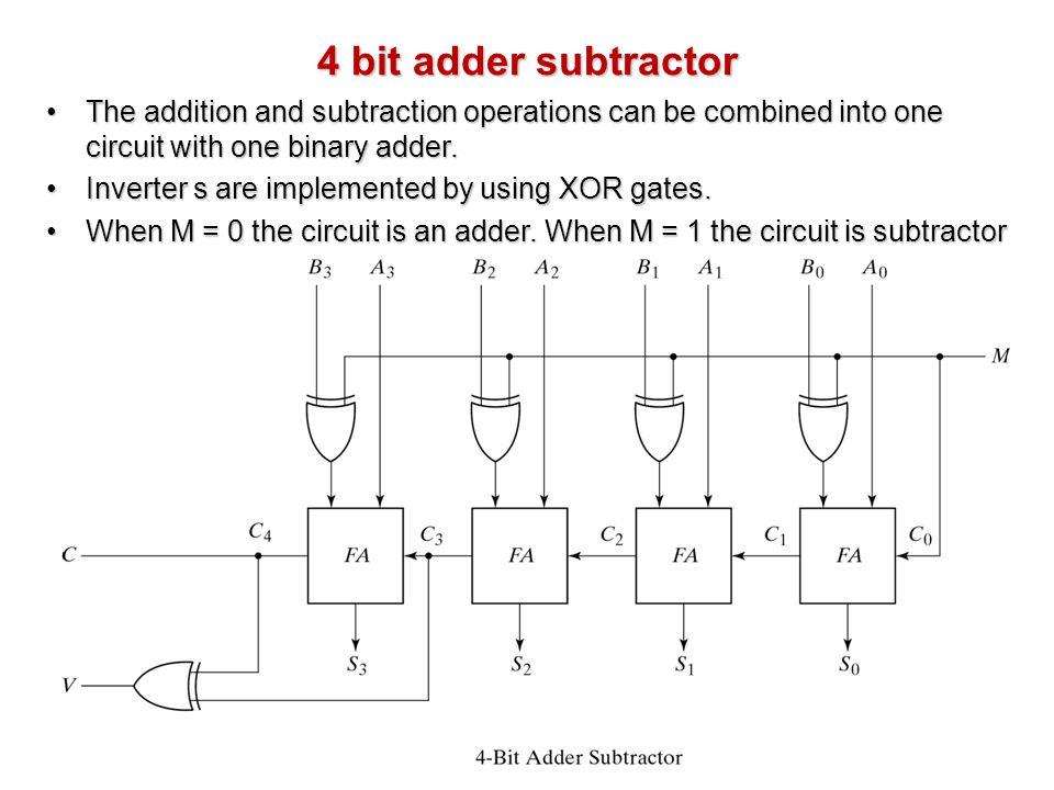 Functions of Combinational Logic - ppt video online download on 8 bit adder diagram, 4 bit multiplier diagram, 3 bit adder diagram, 1 bit adder diagram, 2 bit adder diagram,