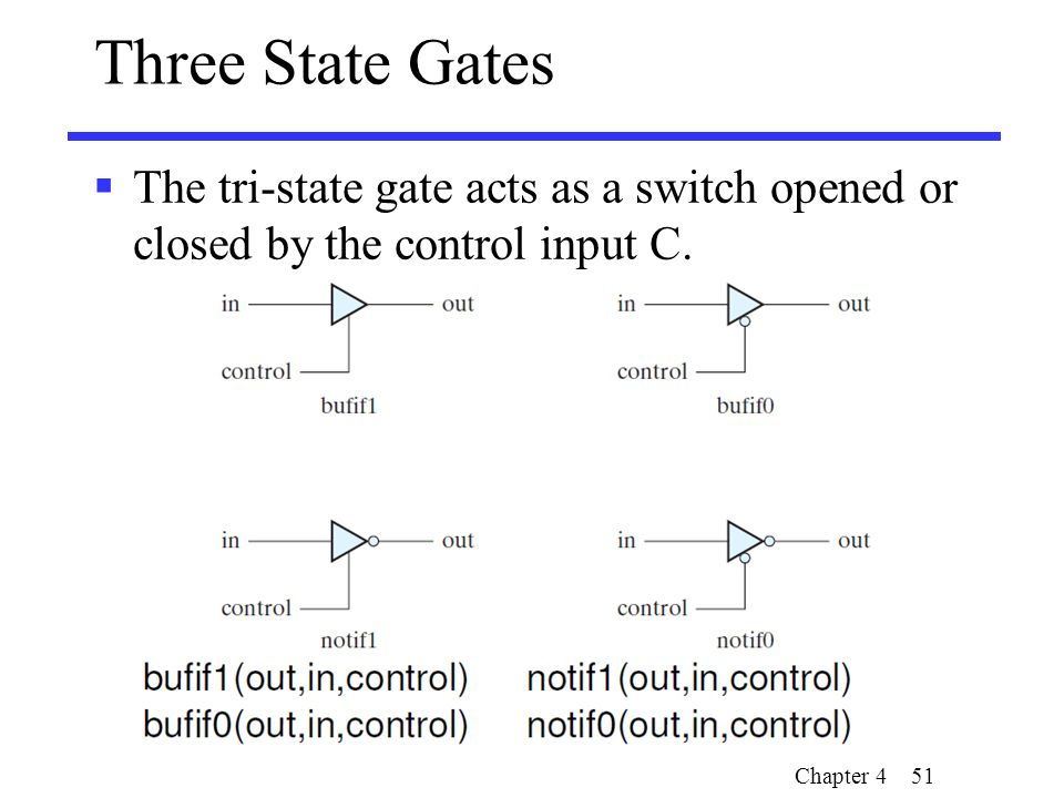 Outline Analysis of Combinational Circuits Signed Number Arithmetic ...
