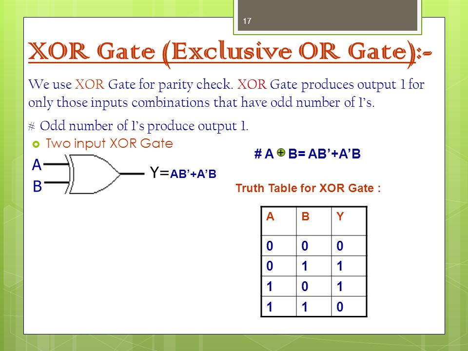 XOR Gate (Exclusive OR Gate):- We use XOR Gate for parity check