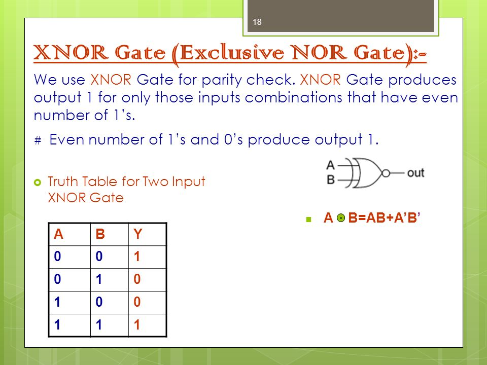 XNOR Gate (Exclusive NOR Gate):- We use XNOR Gate for parity check
