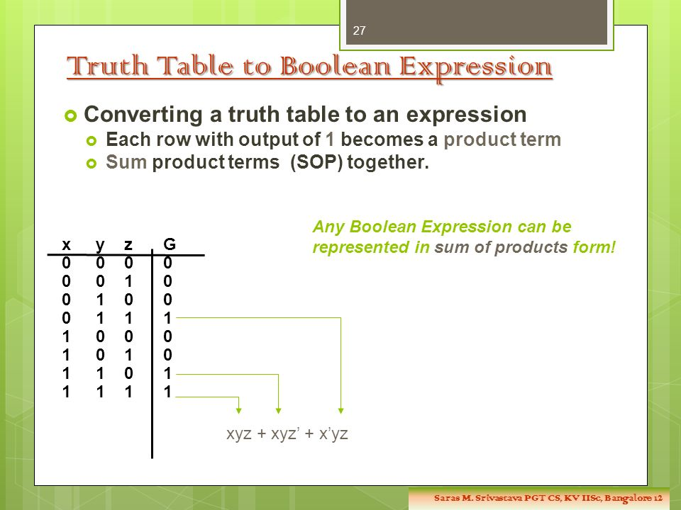 Truth Table to Boolean Expression