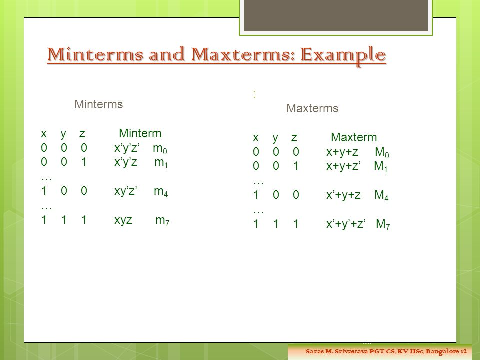 Minterms and Maxterms: Example