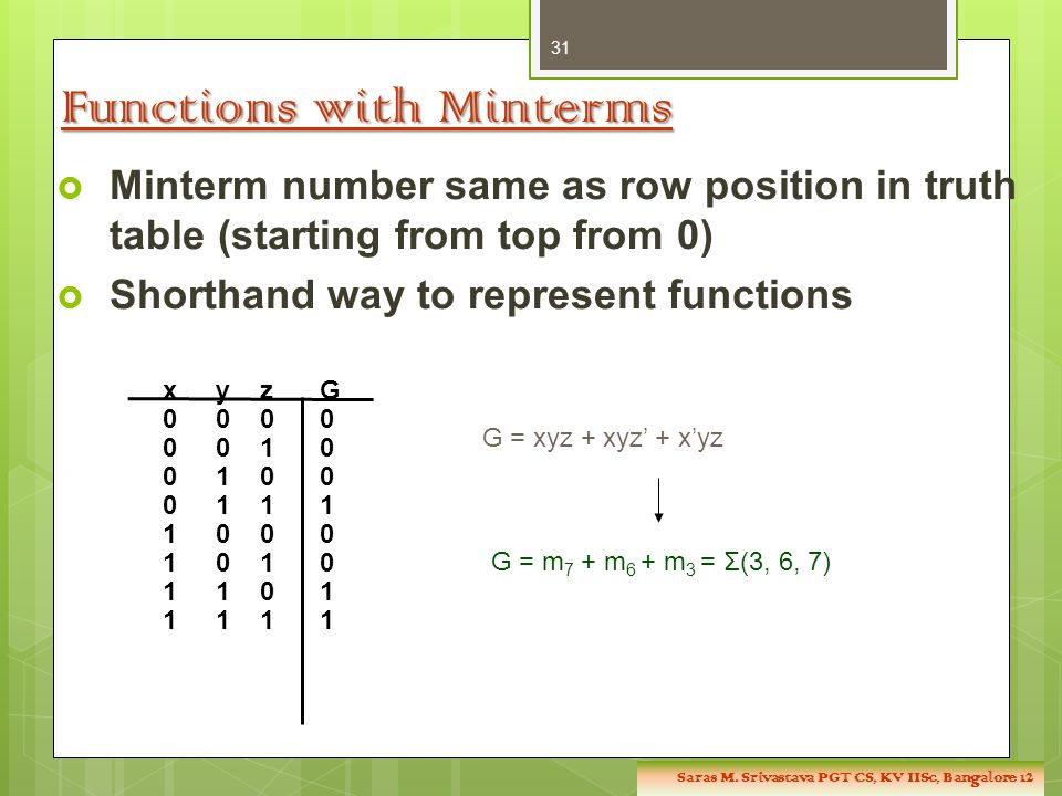Functions with Minterms