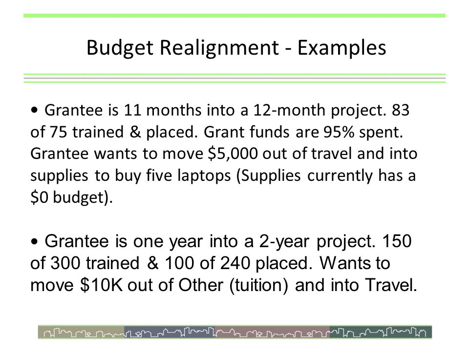 Sample Request Letter For Budget Realignment