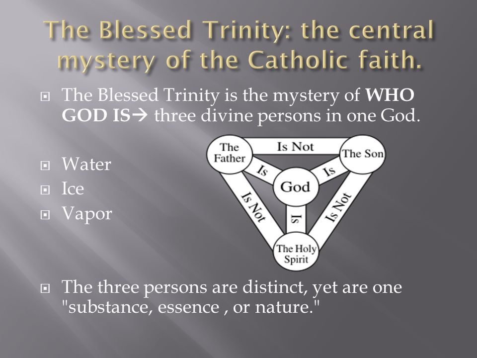 The Blessed Trinity: the central mystery of the Catholic faith.