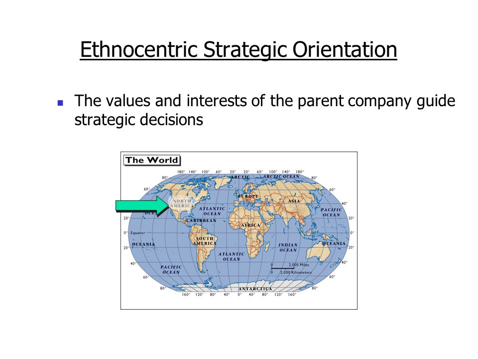 Ethnocentric Strategic Orientation