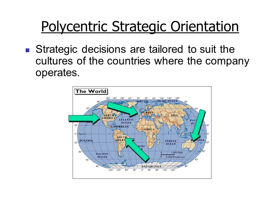 Polycentric Strategic Orientation