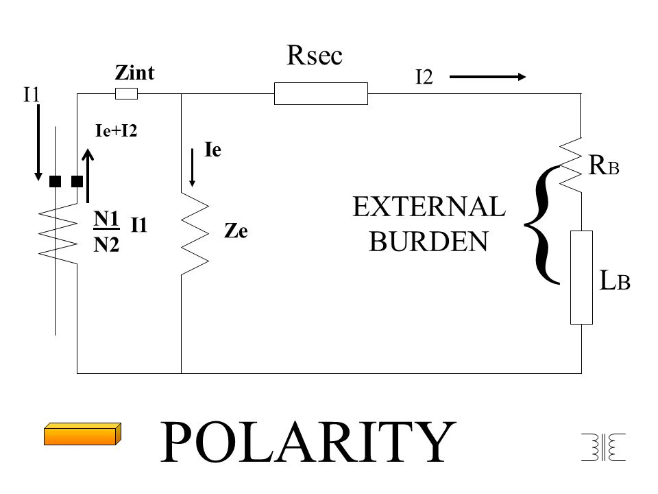 Rsec Zint I2 I1 Ie+I2 { Ie RB EXTERNAL BURDEN N1 N2 I1 Ze LB POLARITY