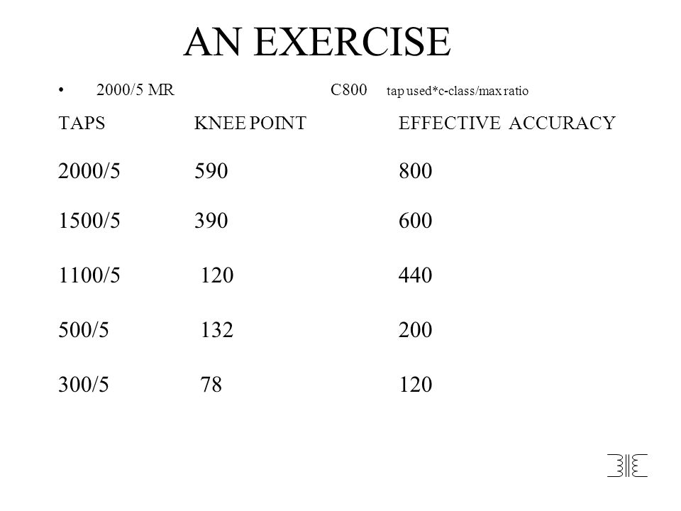 AN EXERCISE 2000/5 MR C800 tap used*c-class/max ratio. TAPS KNEE POINT EFFECTIVE ACCURACY.