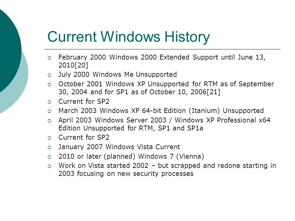 Current Windows History