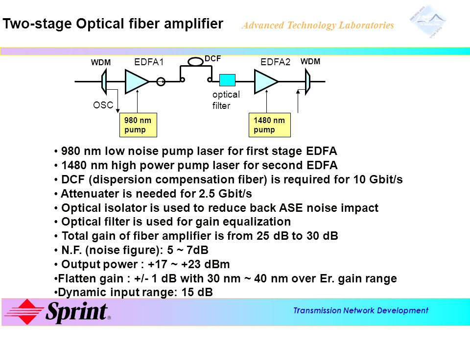 Two-stage Optical fiber amplifier