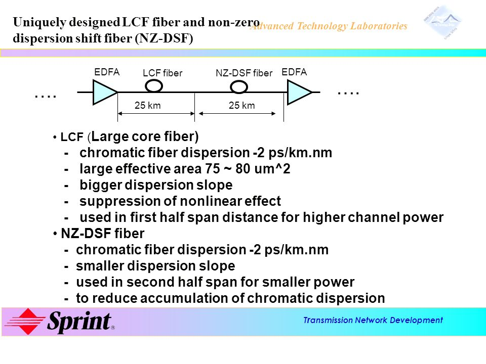…. …. Uniquely designed LCF fiber and non-zero