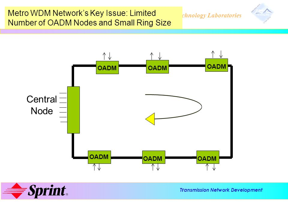 Metro WDM Network's Key Issue: Limited Number of OADM Nodes and Small Ring Size