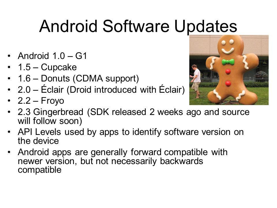 Android Software Updates