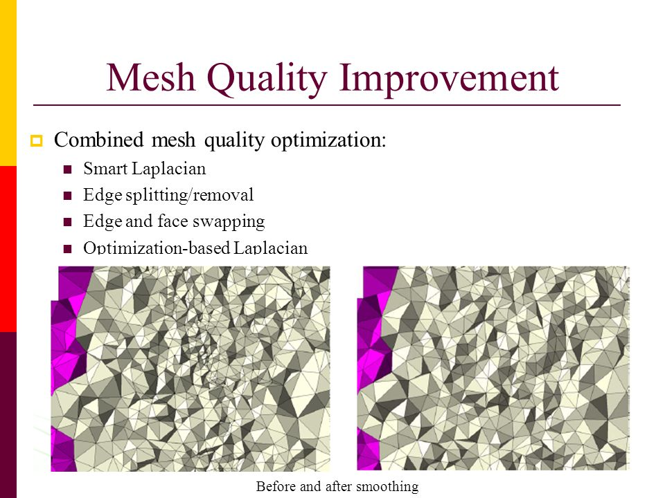 Mesh Quality Improvement