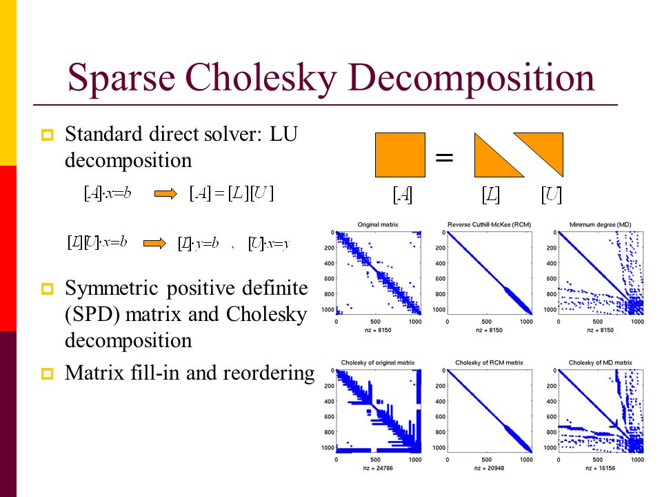 Sparse Cholesky Decomposition
