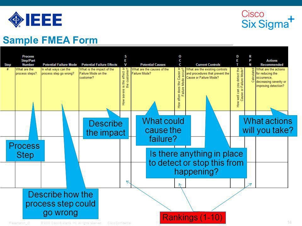 Sample FMEA Form What could cause the failure